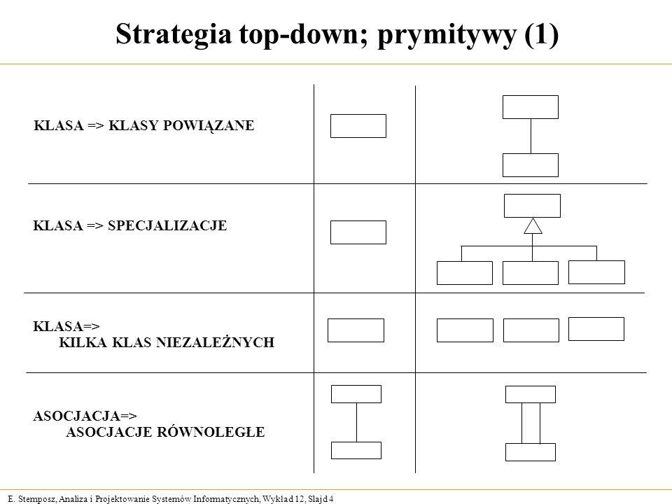 E. Stemposz, Analiza i Projektowanie Systemów Informatycznych, Wykład 12, Slajd 4 Strategia top-down; prymitywy (1) KLASA => KLASY POWIĄZANE KLASA =>