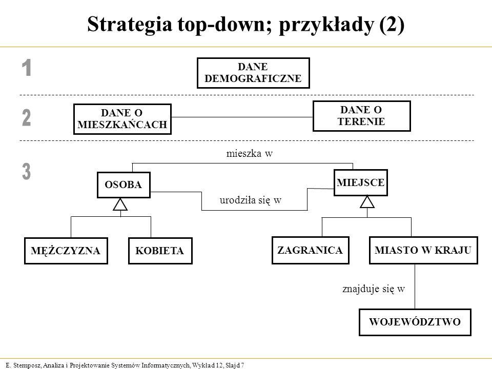 E. Stemposz, Analiza i Projektowanie Systemów Informatycznych, Wykład 12, Slajd 7 Strategia top-down; przykłady (2) MĘŻCZYZNA mieszka w urodziła się w
