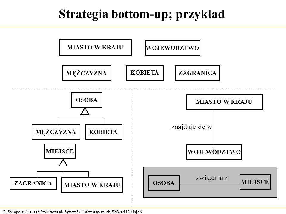 E. Stemposz, Analiza i Projektowanie Systemów Informatycznych, Wykład 12, Slajd 9 Strategia bottom-up; przykład MĘŻCZYZNA MIEJSCE OSOBA KOBIETA ZAGRAN
