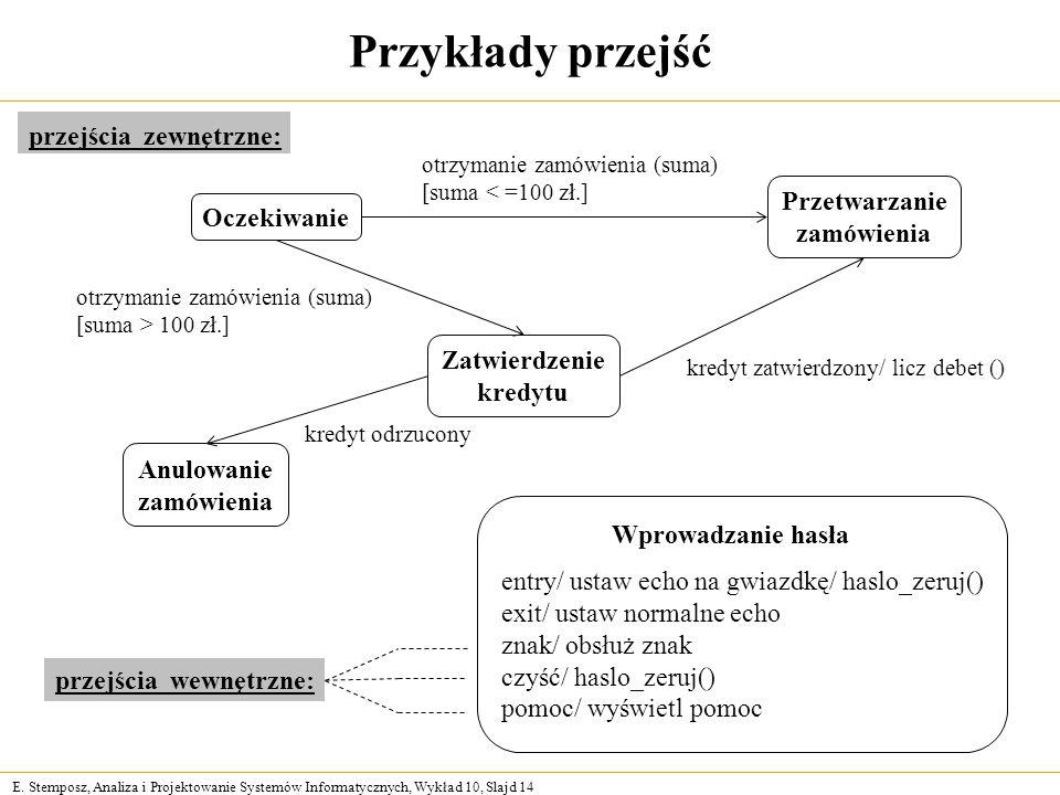 E. Stemposz, Analiza i Projektowanie Systemów Informatycznych, Wykład 10, Slajd 14 Przykłady przejść przejścia wewnętrzne: entry/ ustaw echo na gwiazd