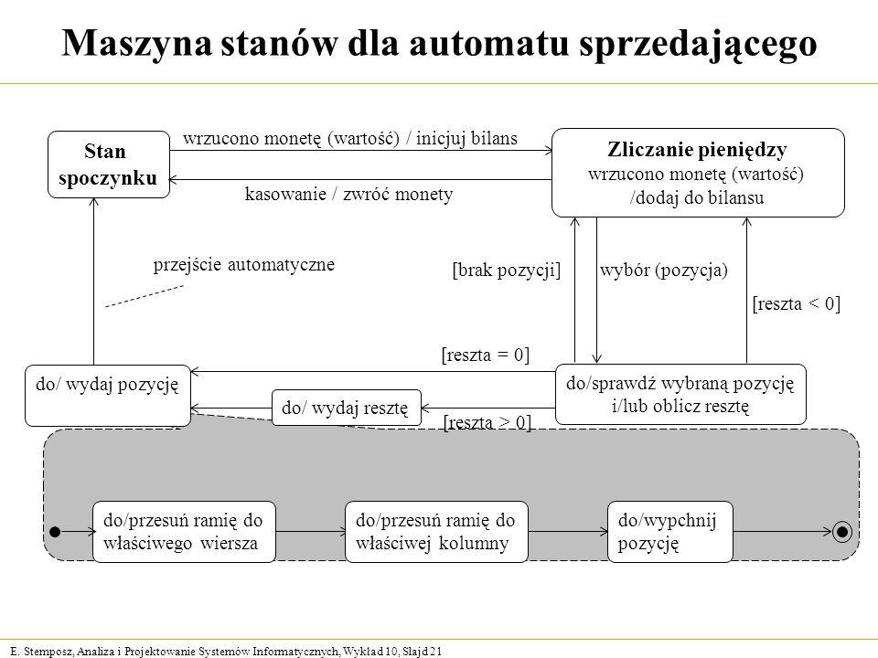 E. Stemposz, Analiza i Projektowanie Systemów Informatycznych, Wykład 10, Slajd 21 Maszyna stanów dla automatu sprzedającego Stan spoczynku wrzucono m