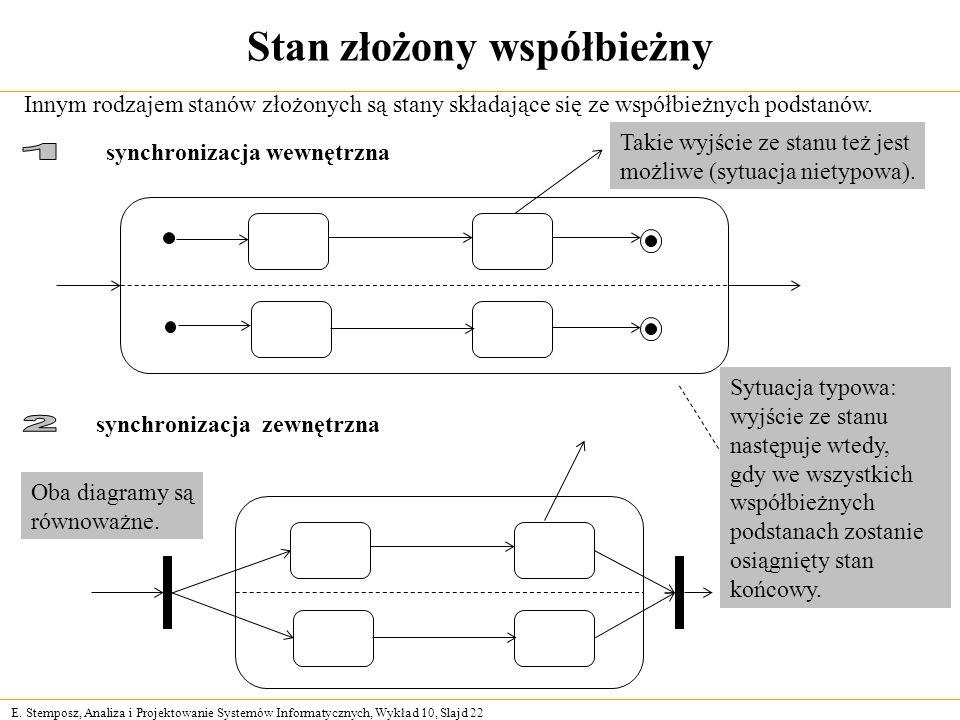 E. Stemposz, Analiza i Projektowanie Systemów Informatycznych, Wykład 10, Slajd 22 Stan złożony współbieżny Innym rodzajem stanów złożonych są stany s