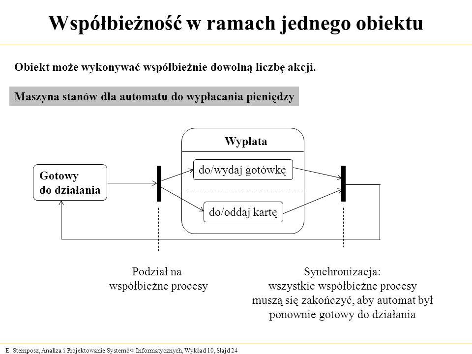 E. Stemposz, Analiza i Projektowanie Systemów Informatycznych, Wykład 10, Slajd 24 Współbieżność w ramach jednego obiektu Gotowy do działania Maszyna