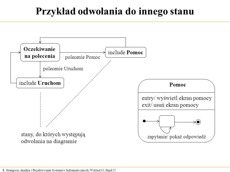 E. Stemposz, Analiza i Projektowanie Systemów Informatycznych, Wykład 10, Slajd 25 Przykład odwołania do innego stanu Oczekiwanie na polecenia include