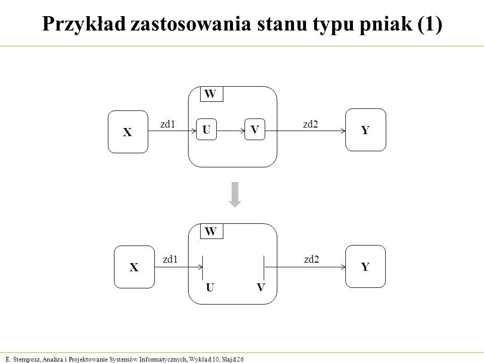 E. Stemposz, Analiza i Projektowanie Systemów Informatycznych, Wykład 10, Slajd 26 Przykład zastosowania stanu typu pniak (1) X W UV Y X W Y UV zd1 zd