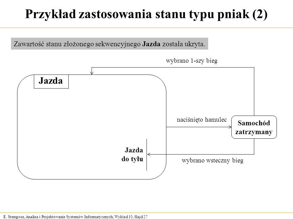 E. Stemposz, Analiza i Projektowanie Systemów Informatycznych, Wykład 10, Slajd 27 Przykład zastosowania stanu typu pniak (2) Samochód zatrzymany Jazd