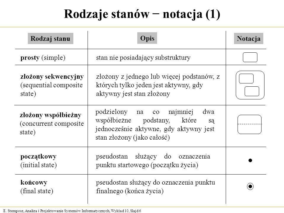 E. Stemposz, Analiza i Projektowanie Systemów Informatycznych, Wykład 10, Slajd 6 Rodzaje stanów notacja (1) Rodzaj stanu Opis Notacja prosty (simple)