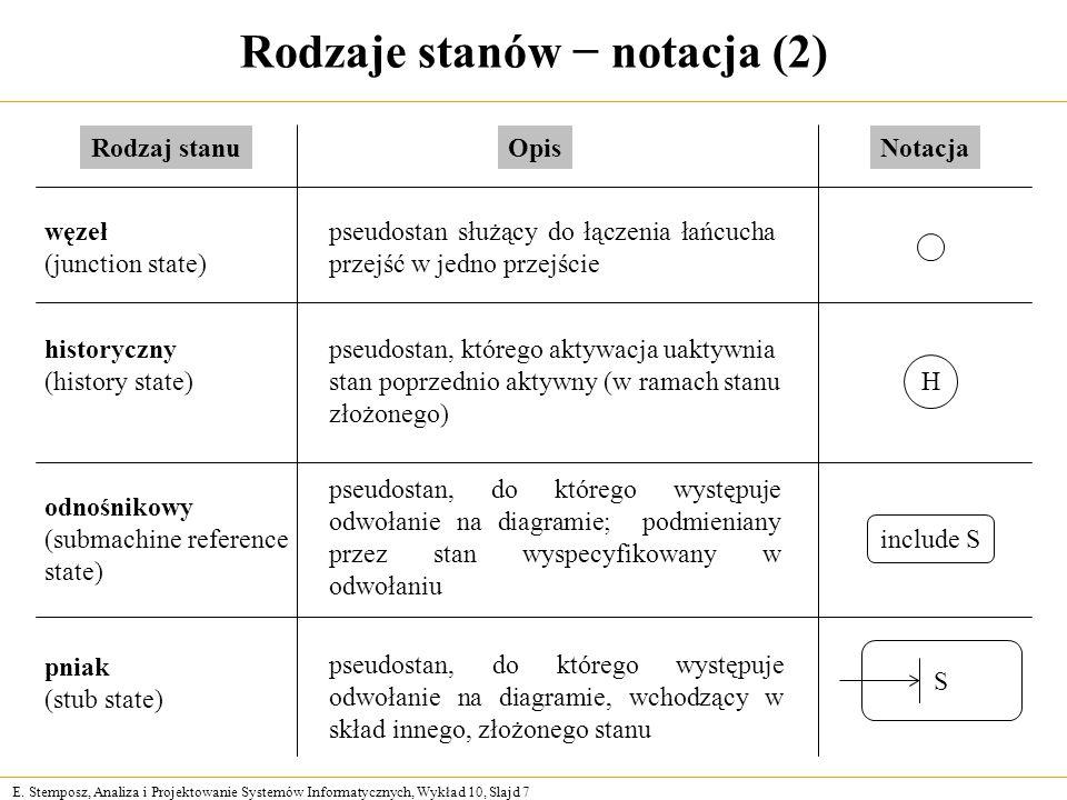 E. Stemposz, Analiza i Projektowanie Systemów Informatycznych, Wykład 10, Slajd 7 Rodzaje stanów notacja (2) Rodzaj stanuOpis węzeł (junction state) p