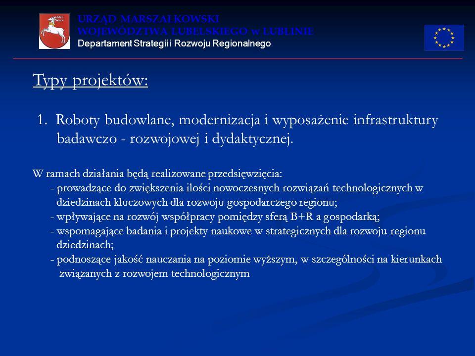 URZĄD MARSZAŁKOWSKI WOJEWÓDZTWA LUBELSKIEGO w LUBLINIE Departament Strategii i Rozwoju Regionalnego Typy projektów: 1.