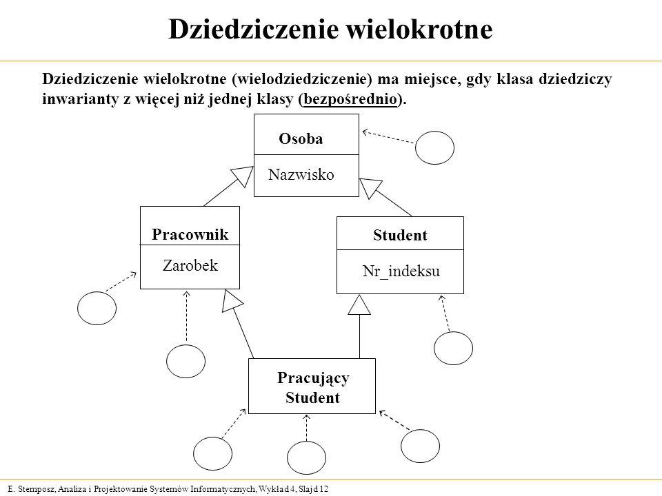 E. Stemposz, Analiza i Projektowanie Systemów Informatycznych, Wykład 4, Slajd 12 Dziedziczenie wielokrotne Dziedziczenie wielokrotne (wielodziedzicze