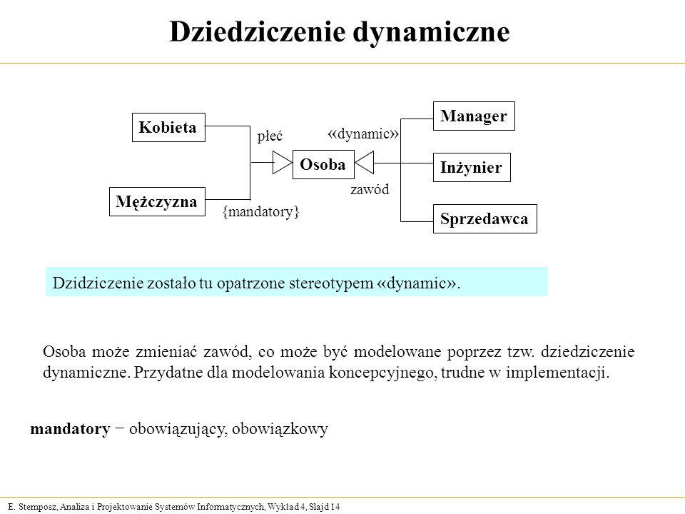 E. Stemposz, Analiza i Projektowanie Systemów Informatycznych, Wykład 4, Slajd 14 Dziedziczenie dynamiczne Osoba Manager Inżynier Sprzedawca Kobieta M