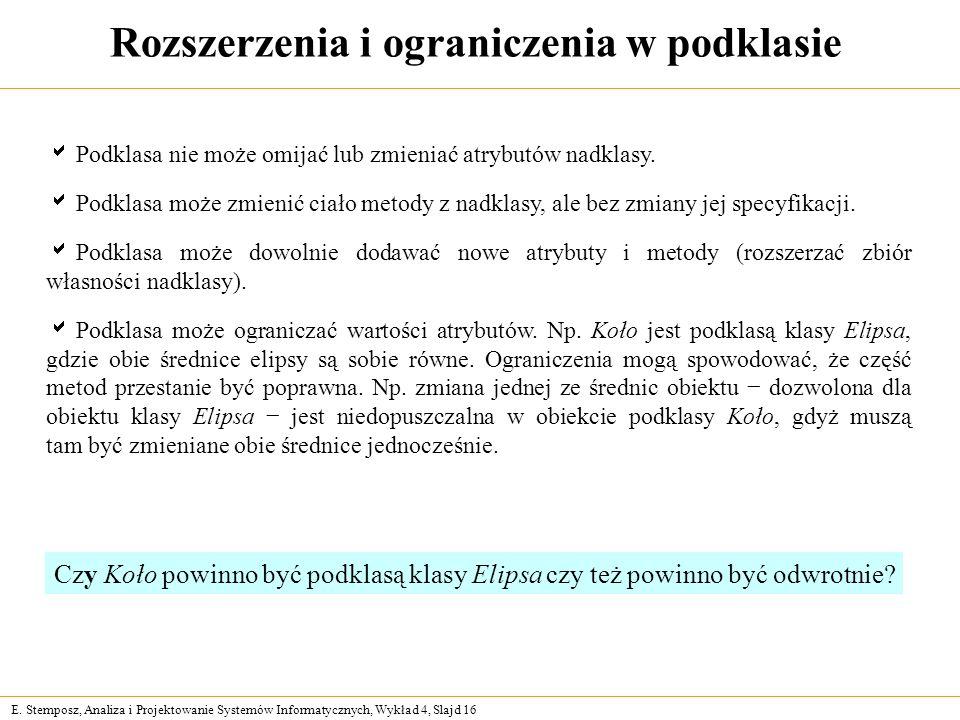 E. Stemposz, Analiza i Projektowanie Systemów Informatycznych, Wykład 4, Slajd 16 Rozszerzenia i ograniczenia w podklasie Podklasa nie może omijać lub