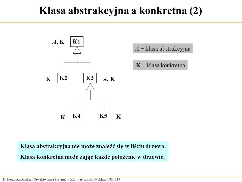 E. Stemposz, Analiza i Projektowanie Systemów Informatycznych, Wykład 4, Slajd 19 Klasa abstrakcyjna a konkretna (2) A klasa abstrakcyjna K klasa konk