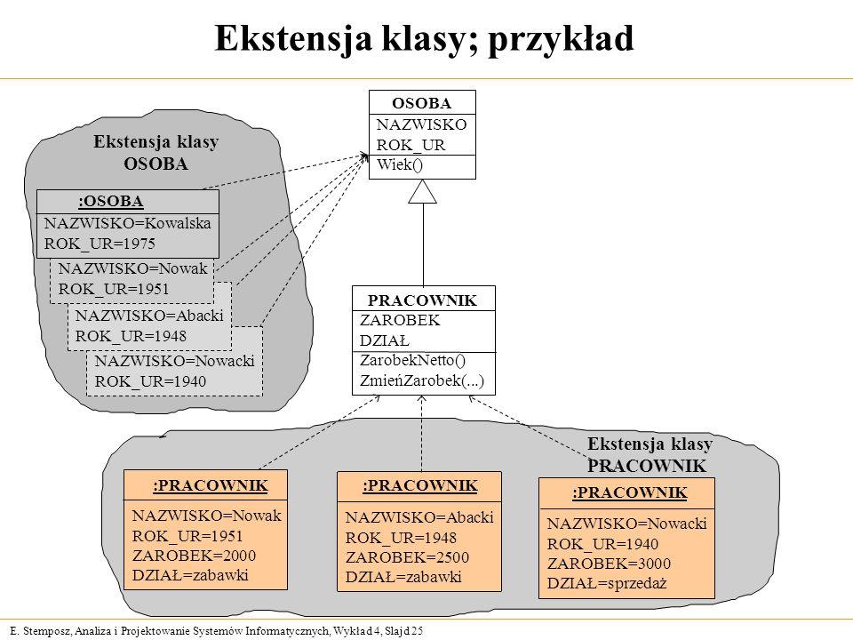 E. Stemposz, Analiza i Projektowanie Systemów Informatycznych, Wykład 4, Slajd 25 Ekstensja klasy; przykład OSOBA NAZWISKO=Nowacki ROK_UR=1940 OSOBA N