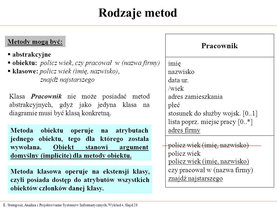E. Stemposz, Analiza i Projektowanie Systemów Informatycznych, Wykład 4, Slajd 29 Rodzaje metod Metody mogą być: abstrakcyjne obiektu: policz wiek, cz