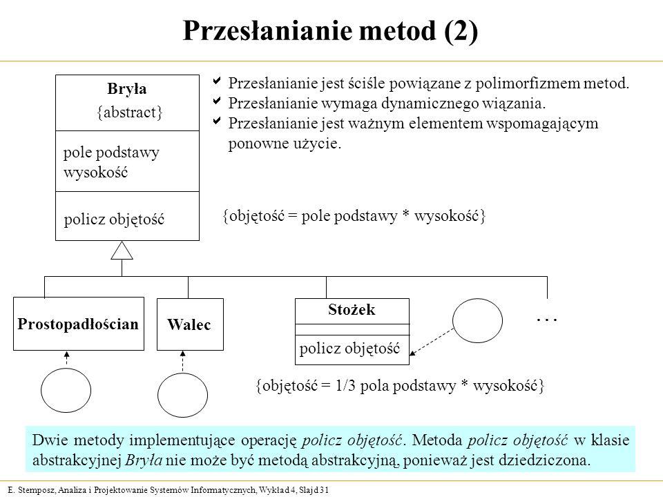 E. Stemposz, Analiza i Projektowanie Systemów Informatycznych, Wykład 4, Slajd 31 Przesłanianie metod (2) Dwie metody implementujące operację policz o