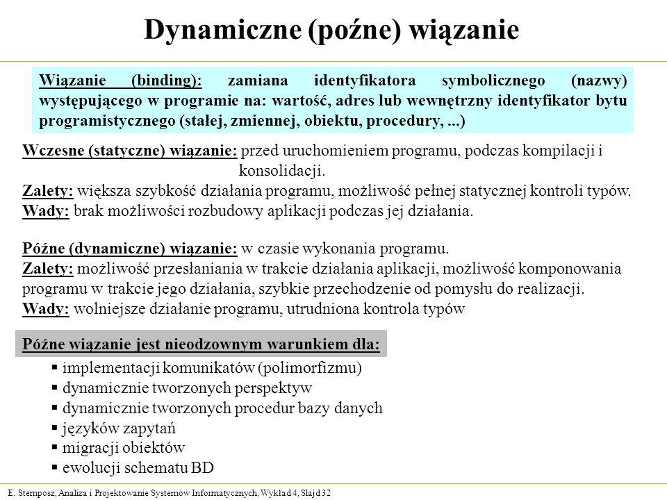 E. Stemposz, Analiza i Projektowanie Systemów Informatycznych, Wykład 4, Slajd 32 Dynamiczne (poźne) wiązanie Wiązanie (binding): zamiana identyfikato