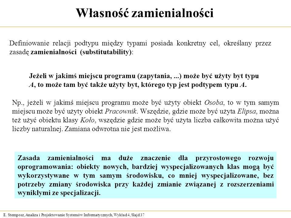 E. Stemposz, Analiza i Projektowanie Systemów Informatycznych, Wykład 4, Slajd 37 Własność zamienialności Np., jeżeli w jakimś miejscu programu może b