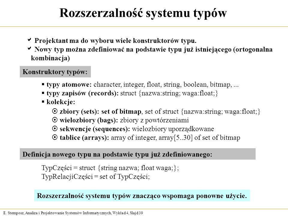 E. Stemposz, Analiza i Projektowanie Systemów Informatycznych, Wykład 4, Slajd 39 Rozszerzalność systemu typów Konstruktory typów: typy atomowe: chara