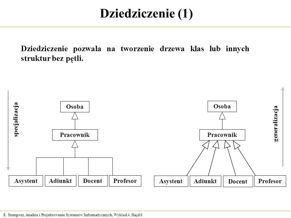 E. Stemposz, Analiza i Projektowanie Systemów Informatycznych, Wykład 4, Slajd 6 Dziedziczenie (1) Dziedziczenie pozwala na tworzenie drzewa klas lub