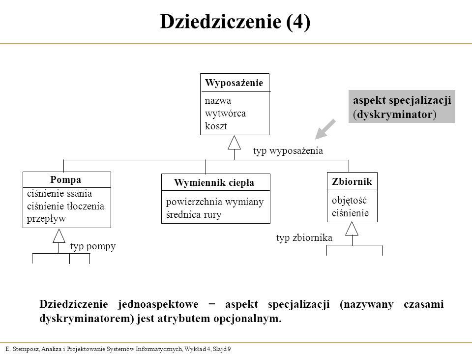 E. Stemposz, Analiza i Projektowanie Systemów Informatycznych, Wykład 4, Slajd 9 Dziedziczenie (4) powierzchnia wymiany średnica rury Zbiornik objętoś