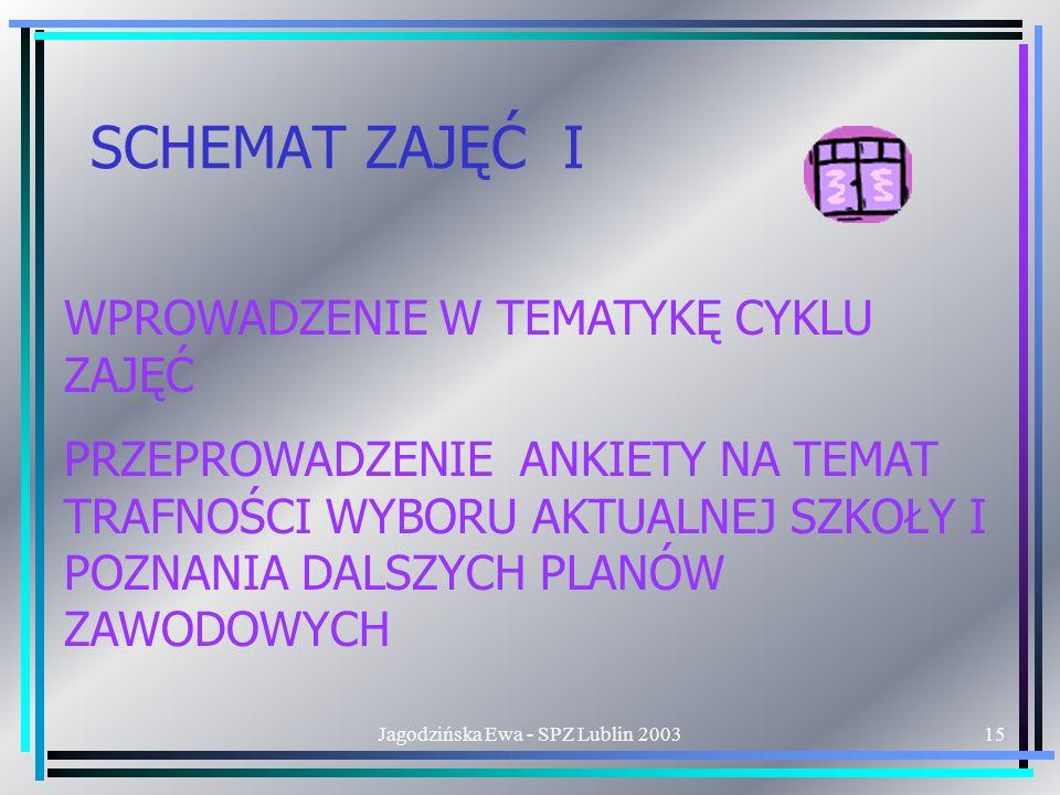 Jagodzińska Ewa - SPZ Lublin 200315 SCHEMAT ZAJĘĆ I WPROWADZENIE W TEMATYKĘ CYKLU ZAJĘĆ PRZEPROWADZENIE ANKIETY NA TEMAT TRAFNOŚCI WYBORU AKTUALNEJ SZKOŁY I POZNANIA DALSZYCH PLANÓW ZAWODOWYCH