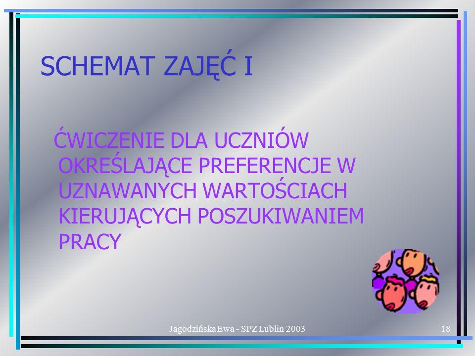 Jagodzińska Ewa - SPZ Lublin 200318 SCHEMAT ZAJĘĆ I ĆWICZENIE DLA UCZNIÓW OKREŚLAJĄCE PREFERENCJE W UZNAWANYCH WARTOŚCIACH KIERUJĄCYCH POSZUKIWANIEM PRACY
