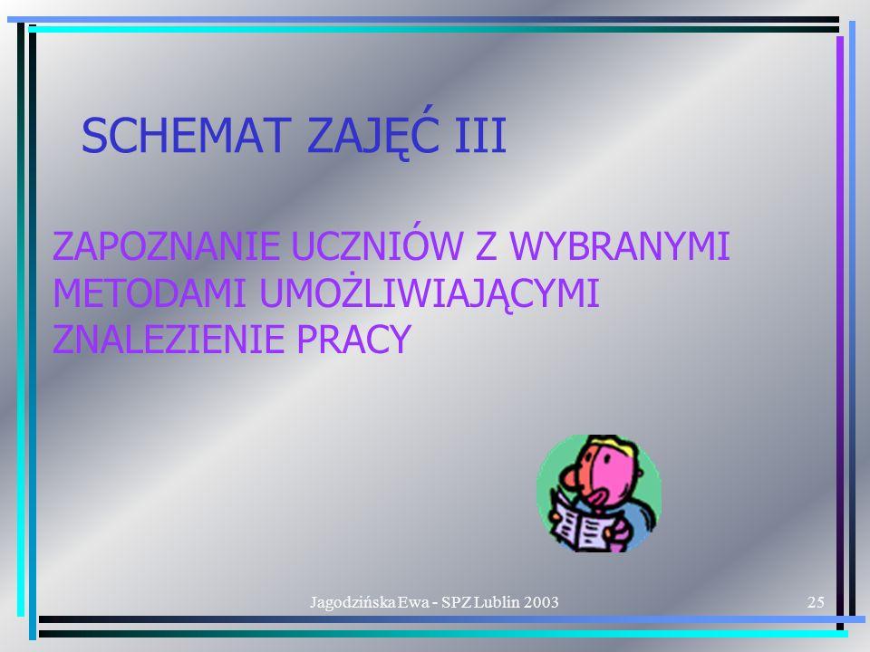 Jagodzińska Ewa - SPZ Lublin 200325 SCHEMAT ZAJĘĆ III ZAPOZNANIE UCZNIÓW Z WYBRANYMI METODAMI UMOŻLIWIAJĄCYMI ZNALEZIENIE PRACY