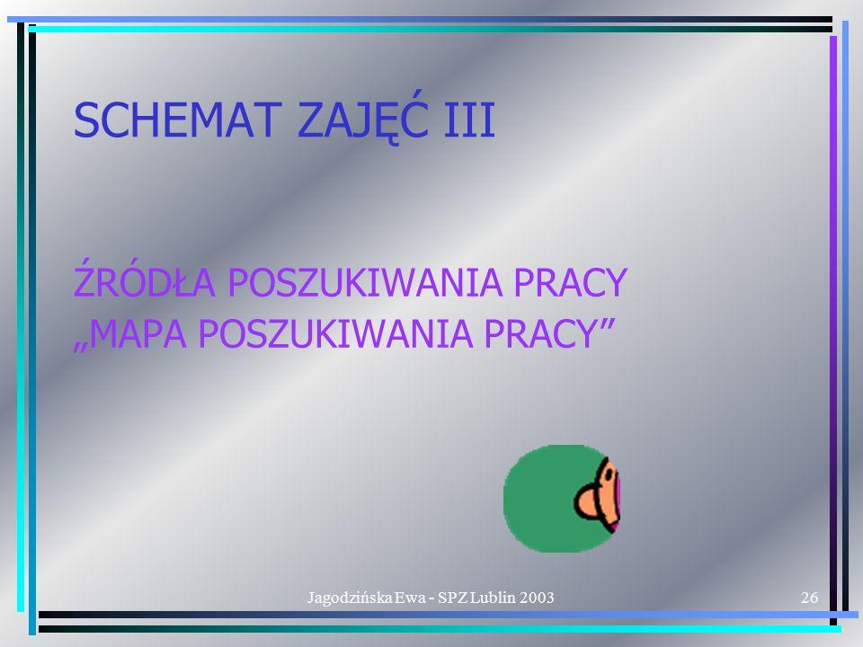 Jagodzińska Ewa - SPZ Lublin 200326 SCHEMAT ZAJĘĆ III ŹRÓDŁA POSZUKIWANIA PRACY MAPA POSZUKIWANIA PRACY