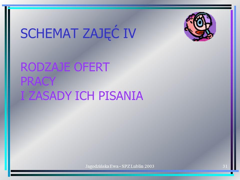 Jagodzińska Ewa - SPZ Lublin 200331 SCHEMAT ZAJĘĆ IV RODZAJE OFERT PRACY I ZASADY ICH PISANIA