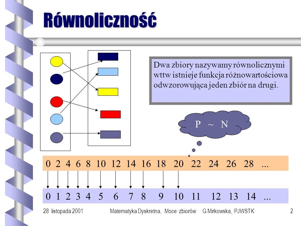 28 listopada 2001Matematyka Dyskretna, Moce zbiorów G.Mirkowska, PJWSTK2 Równoliczność Dwa zbiory nazywamy równolicznymi wttw istnieje funkcja różnowartościowa odwzorowująca jeden zbiór na drugi.