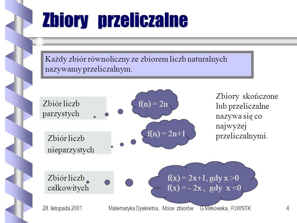 28 listopada 2001Matematyka Dyskretna, Moce zbiorów G.Mirkowska, PJWSTK4 Zbiory przeliczalne Każdy zbiór równoliczny ze zbiorem liczb naturalnych nazywamy przeliczalnym.