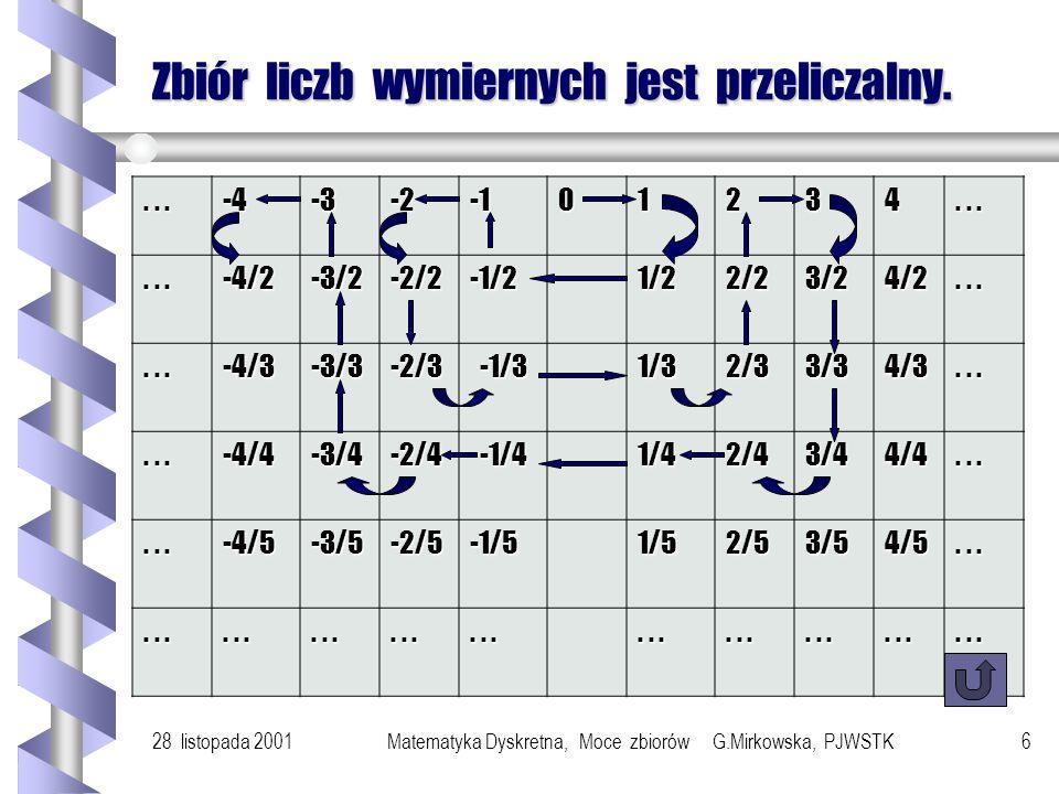 28 listopada 2001Matematyka Dyskretna, Moce zbiorów G.Mirkowska, PJWSTK6 Zbiór liczb wymiernych jest przeliczalny....