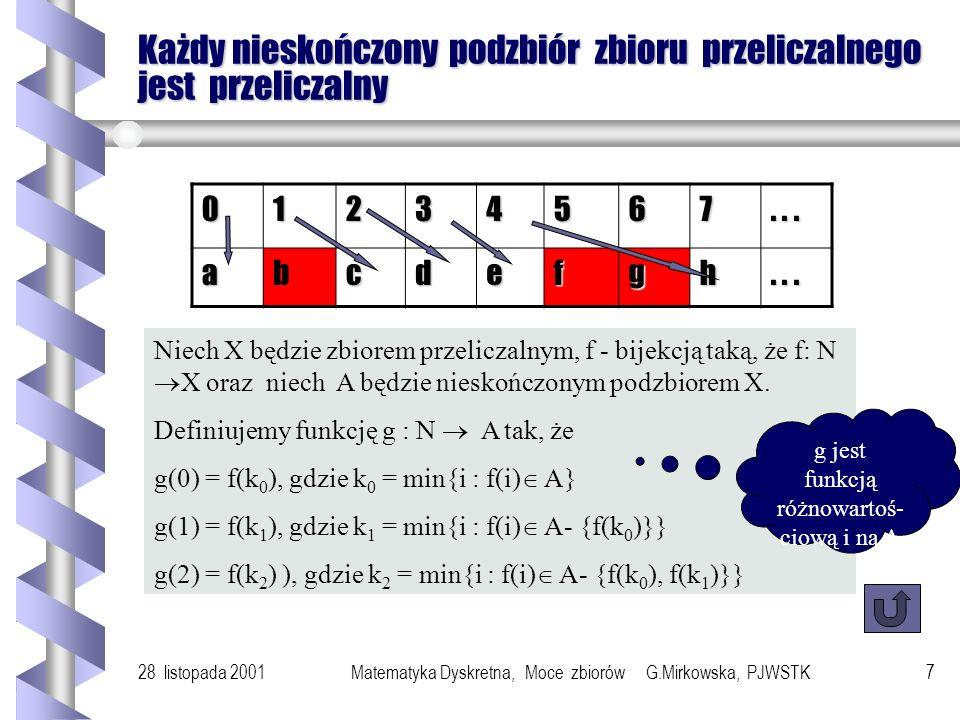 28 listopada 2001Matematyka Dyskretna, Moce zbiorów G.Mirkowska, PJWSTK7 Każdy nieskończony podzbiór zbioru przeliczalnego jest przeliczalny 01234567...