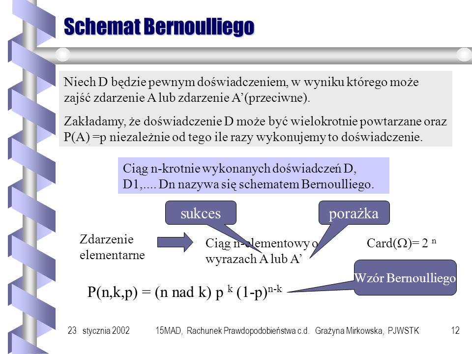 23 stycznia 200215MAD, Rachunek Prawdopodobieństwa c.d. Grażyna Mirkowska, PJWSTK11 Własności wariancji Wniosek Jeżeli zmienne X i Y są niezależne, to