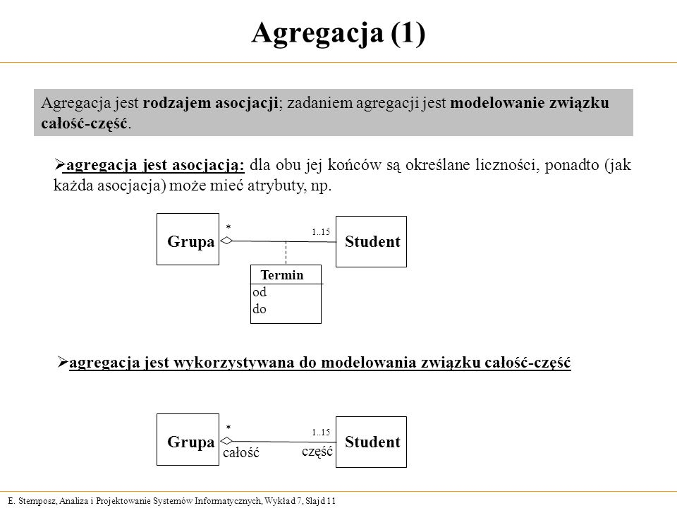 E. Stemposz, Analiza i Projektowanie Systemów Informatycznych, Wykład 7, Slajd 11 Agregacja (1) Agregacja jest rodzajem asocjacji; zadaniem agregacji