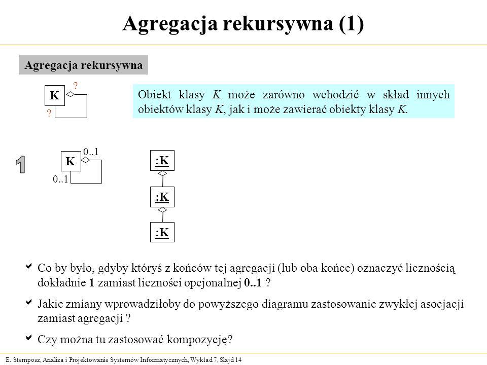 E. Stemposz, Analiza i Projektowanie Systemów Informatycznych, Wykład 7, Slajd 14 Agregacja rekursywna (1) Agregacja rekursywna K ? ? Obiekt klasy K m