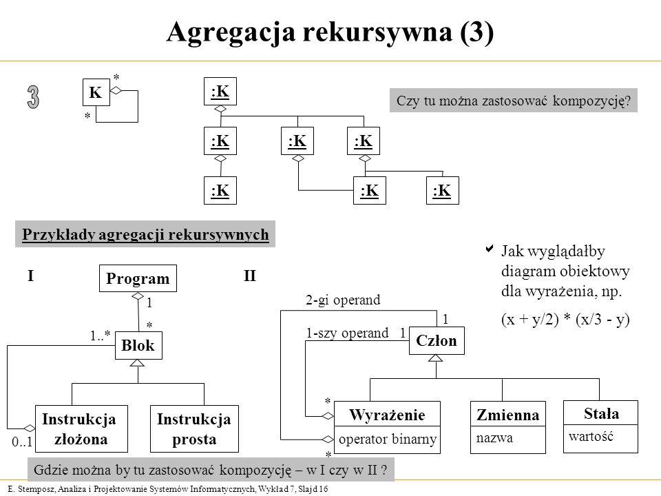 E. Stemposz, Analiza i Projektowanie Systemów Informatycznych, Wykład 7, Slajd 16 Agregacja rekursywna (3) K * * :K Przykłady agregacji rekursywnych P