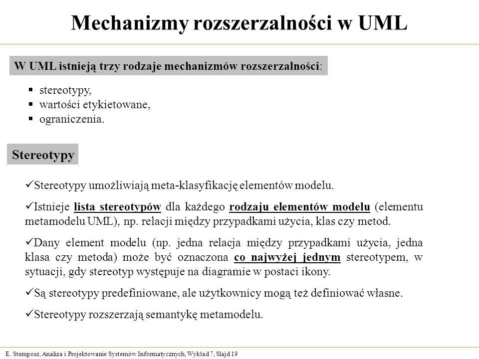 E. Stemposz, Analiza i Projektowanie Systemów Informatycznych, Wykład 7, Slajd 19 Mechanizmy rozszerzalności w UML W UML istnieją trzy rodzaje mechani