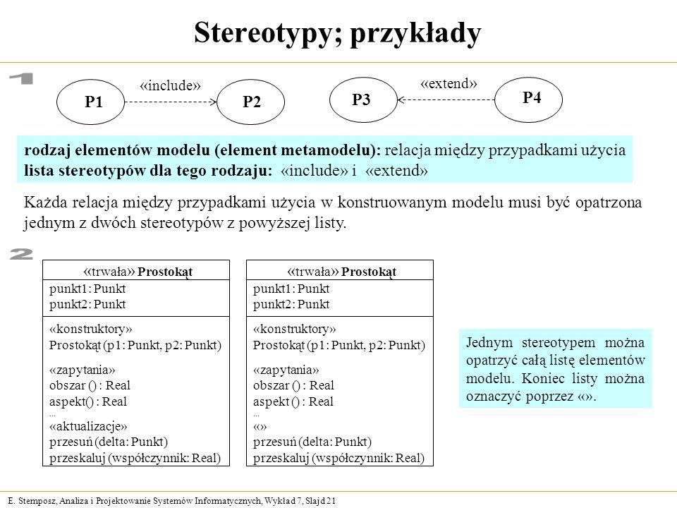 E. Stemposz, Analiza i Projektowanie Systemów Informatycznych, Wykład 7, Slajd 21 Stereotypy; przykłady « trwała » Prostokąt punkt1: Punkt punkt2: Pun