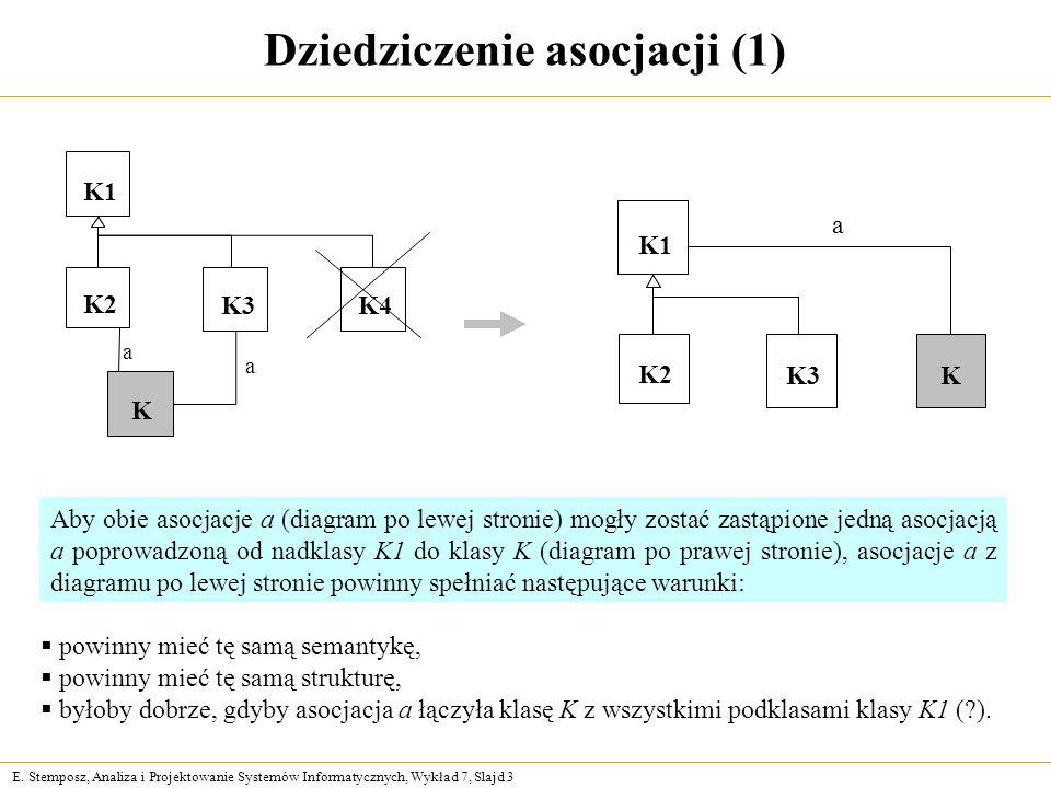 E. Stemposz, Analiza i Projektowanie Systemów Informatycznych, Wykład 7, Slajd 3 Dziedziczenie asocjacji (1) K1 K2 K3K4 K a a K1 K2 K3K a Aby obie aso