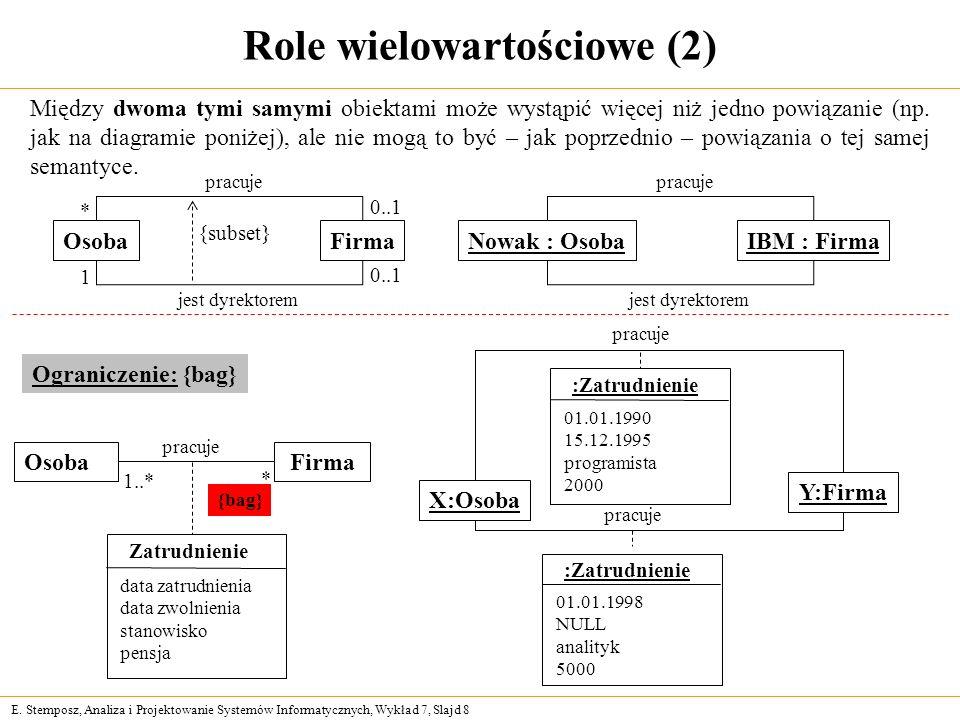 E. Stemposz, Analiza i Projektowanie Systemów Informatycznych, Wykład 7, Slajd 8 Role wielowartościowe (2) Między dwoma tymi samymi obiektami może wys