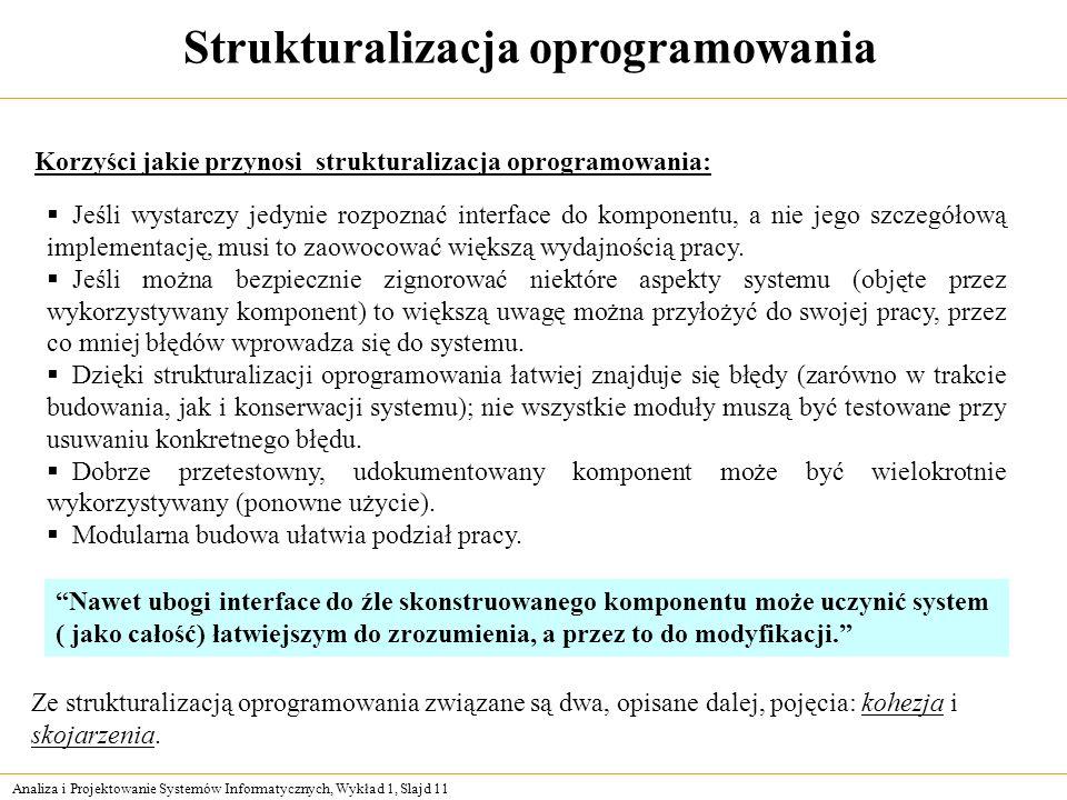 Analiza i Projektowanie Systemów Informatycznych, Wykład 1, Slajd 11 Strukturalizacja oprogramowania Nawet ubogi interface do źle skonstruowanego komp