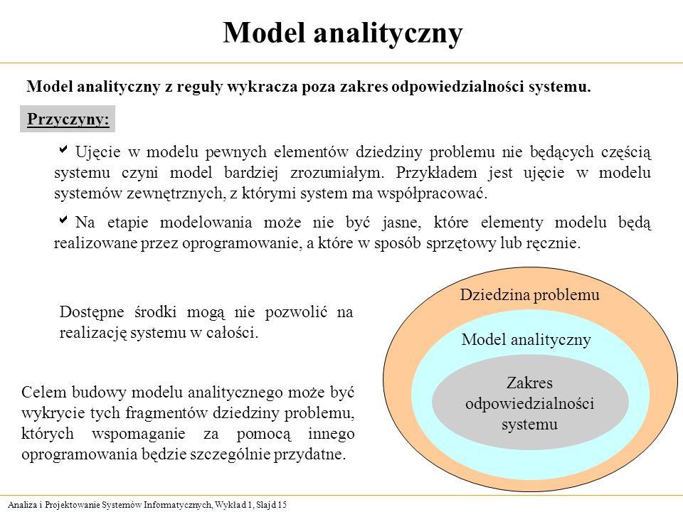 Analiza i Projektowanie Systemów Informatycznych, Wykład 1, Slajd 15 Model analityczny Model analityczny z reguły wykracza poza zakres odpowiedzialnoś