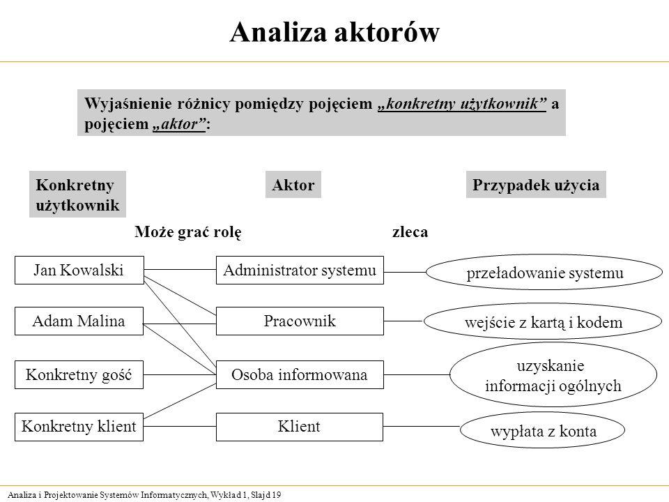 Analiza i Projektowanie Systemów Informatycznych, Wykład 1, Slajd 19 Analiza aktorów Wyjaśnienie różnicy pomiędzy pojęciem konkretny użytkownik a poję