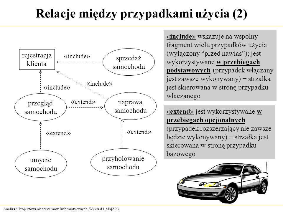 Analiza i Projektowanie Systemów Informatycznych, Wykład 1, Slajd 23 Relacje między przypadkami użycia (2) «include» wskazuje na wspólny fragment wiel
