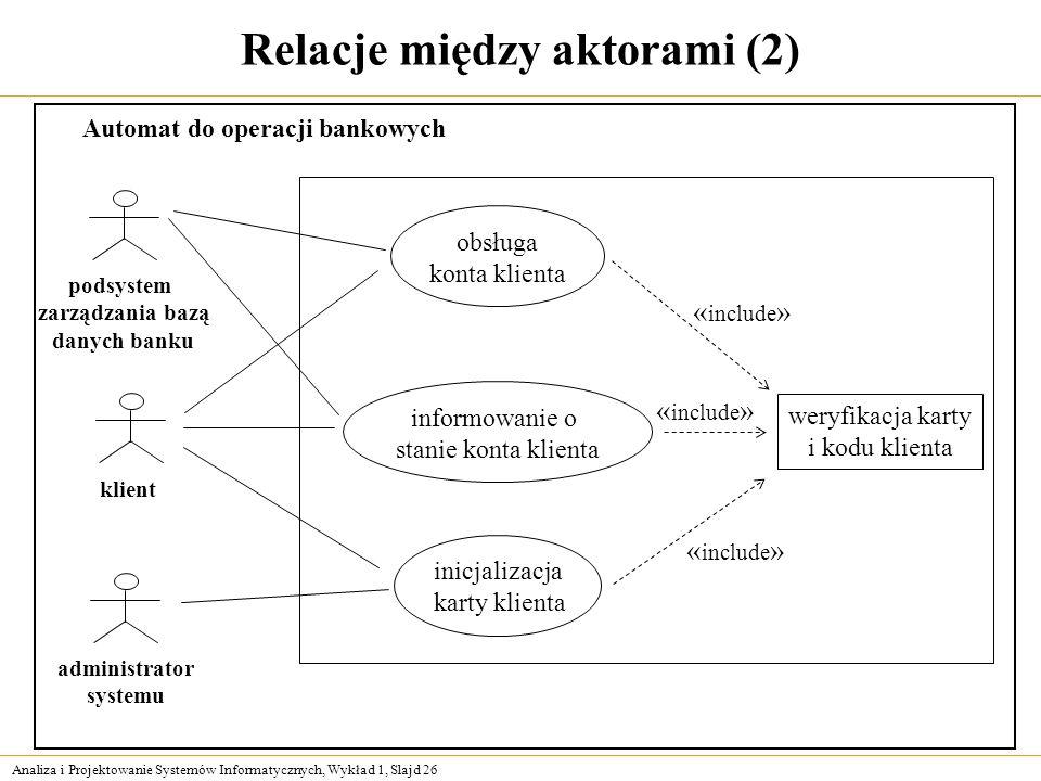 Analiza i Projektowanie Systemów Informatycznych, Wykład 1, Slajd 26 Relacje między aktorami (2) podsystem zarządzania bazą danych banku klient admini
