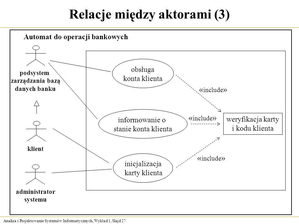 Analiza i Projektowanie Systemów Informatycznych, Wykład 1, Slajd 27 Relacje między aktorami (3) obsługa konta klienta informowanie o stanie konta kli
