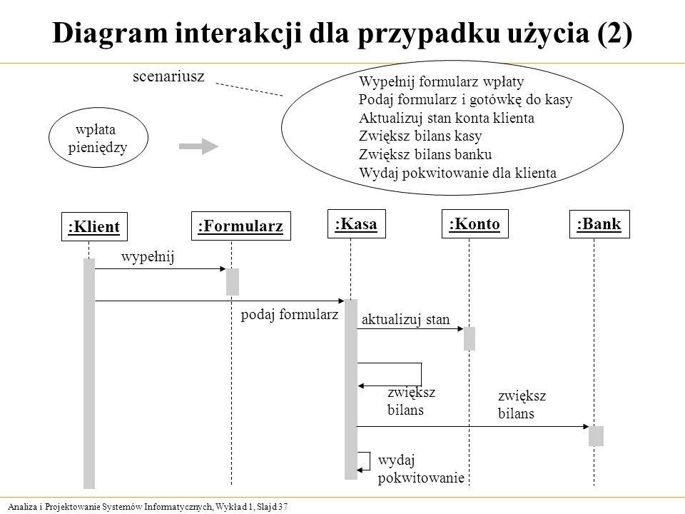 Analiza i Projektowanie Systemów Informatycznych, Wykład 1, Slajd 37 Diagram interakcji dla przypadku użycia (2) wpłata pieniędzy :Formularz :Kasa:Kon
