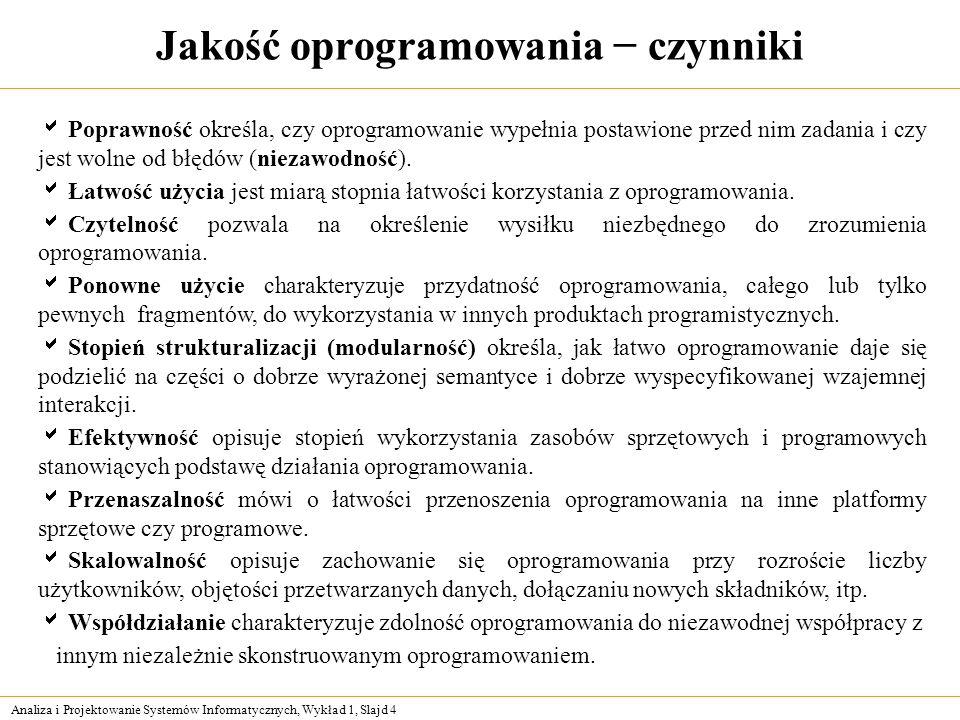 Analiza i Projektowanie Systemów Informatycznych, Wykład 1, Slajd 4 Jakość oprogramowania czynniki Poprawność określa, czy oprogramowanie wypełnia pos